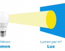 The difference between lux and lumen
